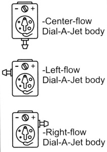Dial-A-JetBody